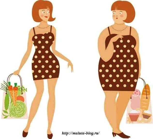 набираем вес