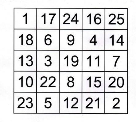 таблица Шульте для памяти