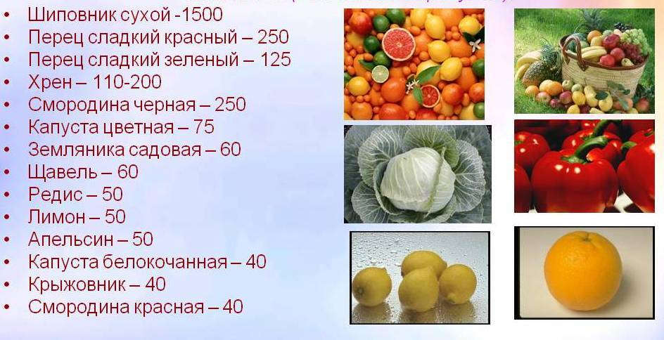 Что содержит витамин d