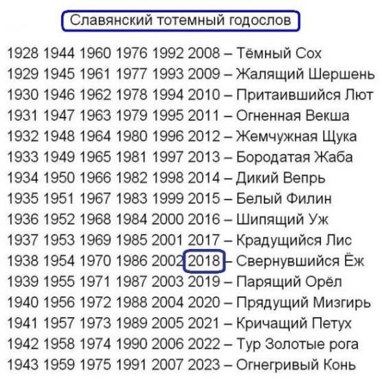 cславянский календарь