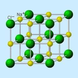 химическая формула соли