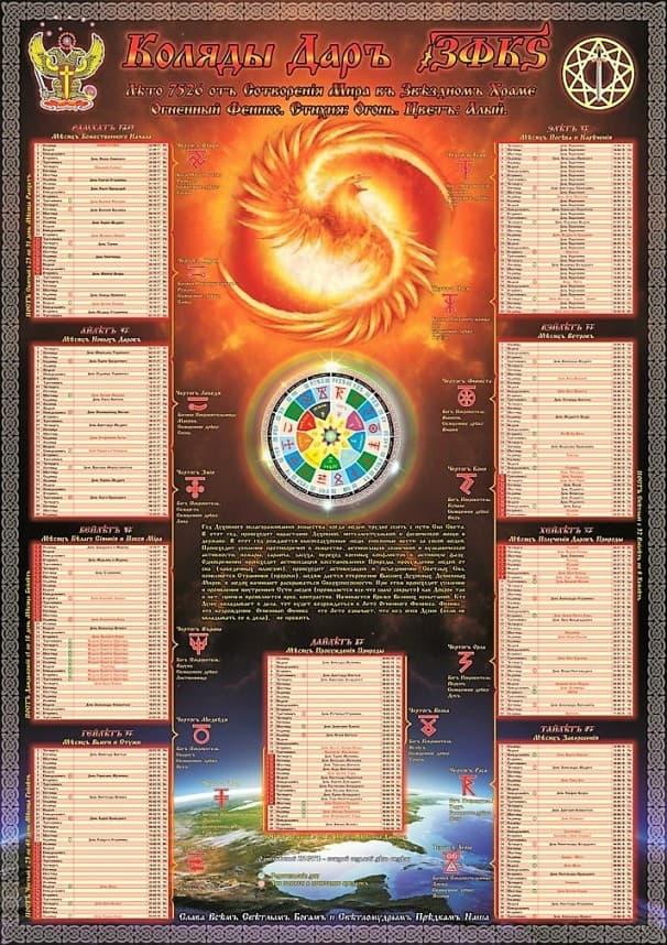 календарь славян 7526 лето