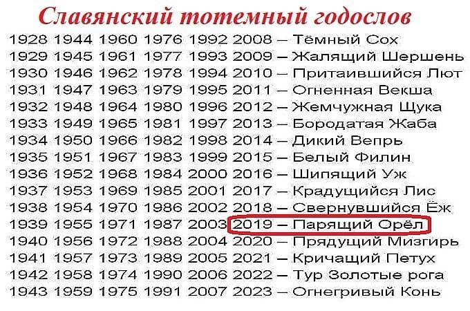славянский календарь-летослов